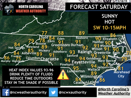 Saturday 5/18/19 Daily Forecast