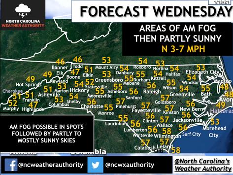 Forecast Wednesday, January 13th, 2021