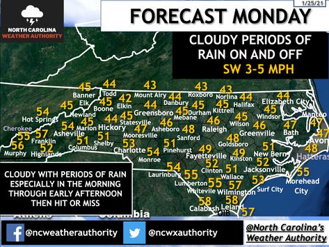 Rainy Monday ahead, January 25th, 2021