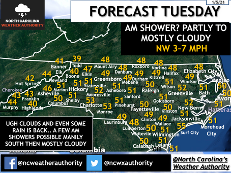Tuesday, January 5th, 2021 Forecast