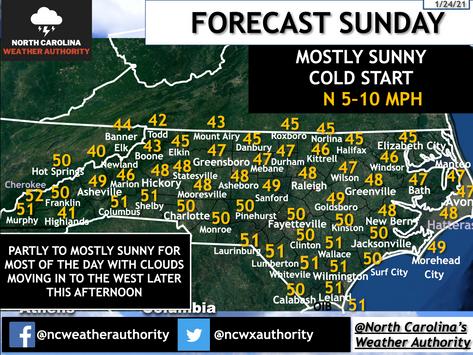 Forecast Sunday, January 24th, 2021