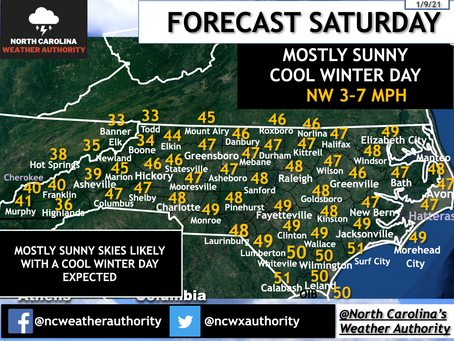 Saturday, January 9th, 2020 Forecast