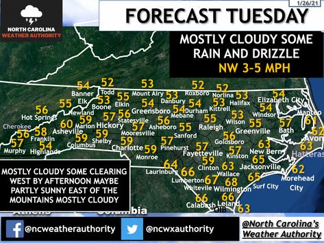 Forecast Tuesday, January 26th, 2021
