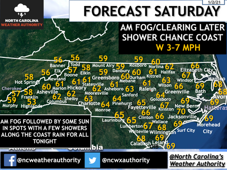 Saturday, January 2nd, 2021 Forecast