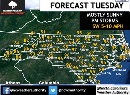 FORECAST: Tuesday, July 28th, 2020; even hotter with hit or miss storms in the afternoon.