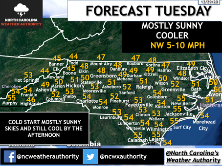 Tuesday, December 29th, 2020 Forecast