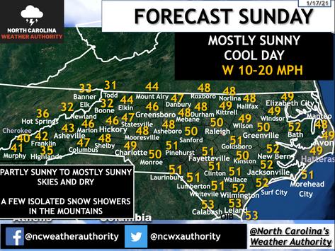 Forecast Sunday, January 17th,2021
