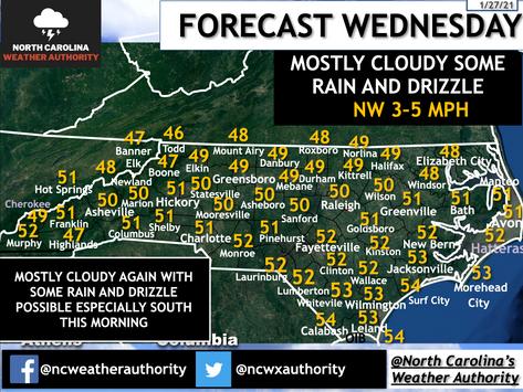 Forecast Wednesday, January 27th, 2021