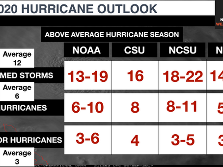 ABOVE AVERAGE HURRICANE SEASON ANTICIPATED; BE PREPARED NOT SCARED