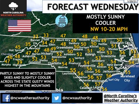 Forecast Wednesday, January 20th, 2021