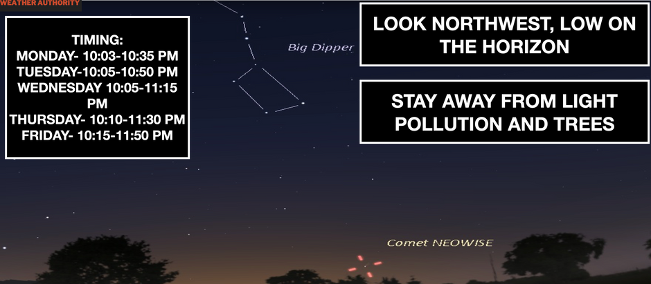 TRACKING COMET NEOWISE, GOOD NEWS YOU CAN SEE IT IN THE EVENINGS NOW