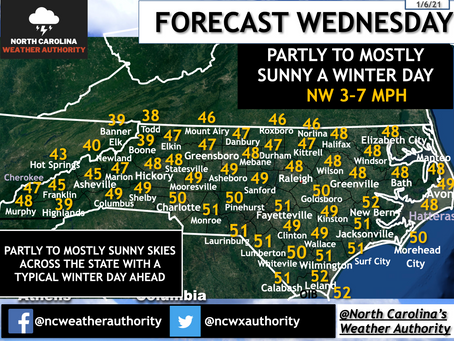 Wednesday, January 6th, 2021Forecast