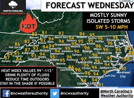 FORECAST: Wednesday, July 22nd, 2020; slightly cooler 1-2° still hot with isolated storms.