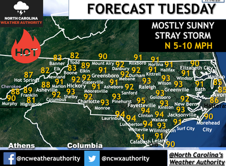 FORECAST: TUESDAY JULY 14TH, ANOTHER HOT DAY AHEAD
