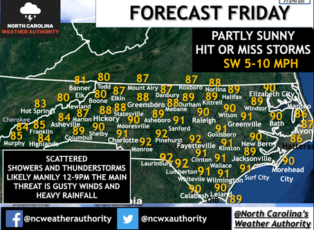 FORECAST: Friday, July 24th, 2020; Slightly cooler with storms likely for some!