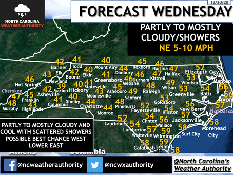 Forecast, December 30th, 2020 Wednesday