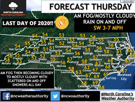 Thursday, December 31st, 2020 Forecast