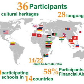 Introducing the GCI LEAD Challenge Participants!