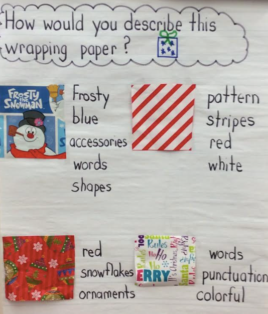 Wrapping paper description chart