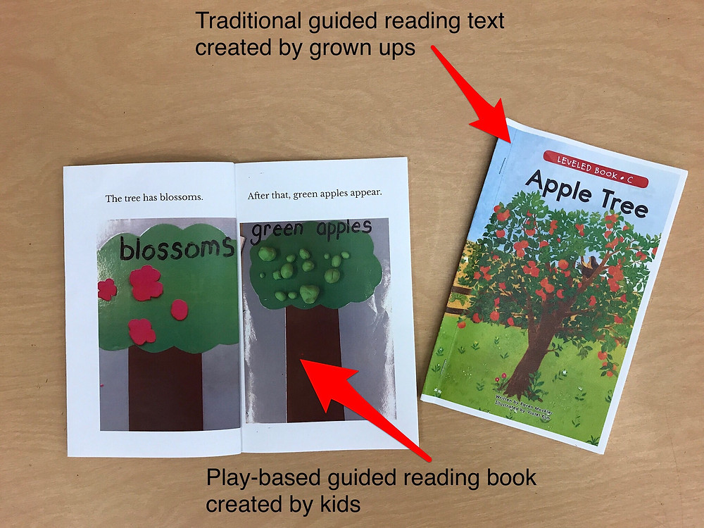 traditional vs. play based guided reading text