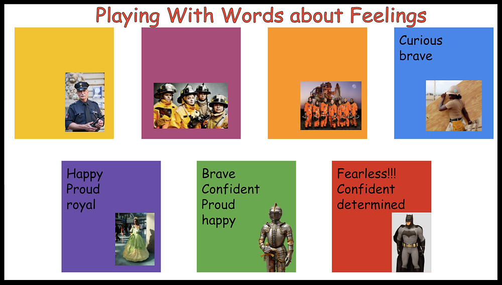 Feelings Thinking Map in Google Slides