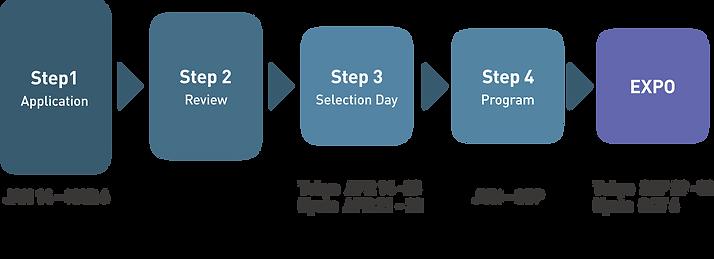 process_datedeadline.png