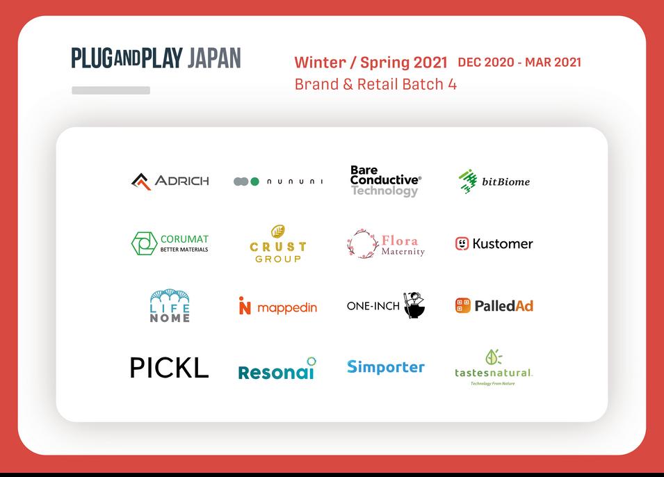 Brand & Retail Batch 4