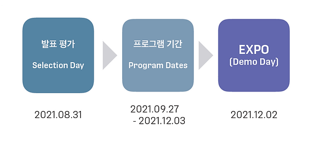 batch0_Process_2.png