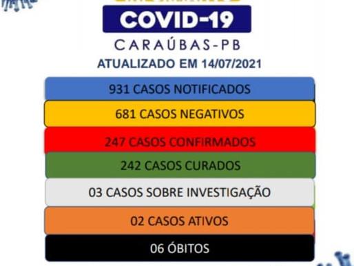 CARAÚBAS REGISTRA 02(DOIS) CASOS ATIVOS DA COVID 19