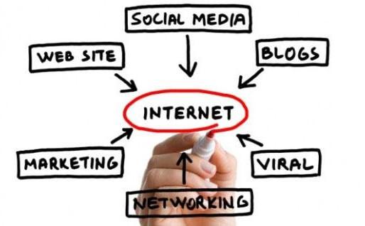 Ποιοί τρόποι διαφήμισης υπάρχουν στο internet?