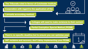What are the latest changes to VAT accounting for colleges (here's a handy infographic to find out)