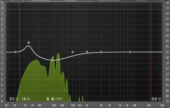 An example of a problematic EQ applied to Bass Guitar