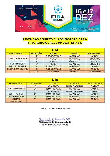 RESULTADO OFICIAL FIRA BRASIL-1.png