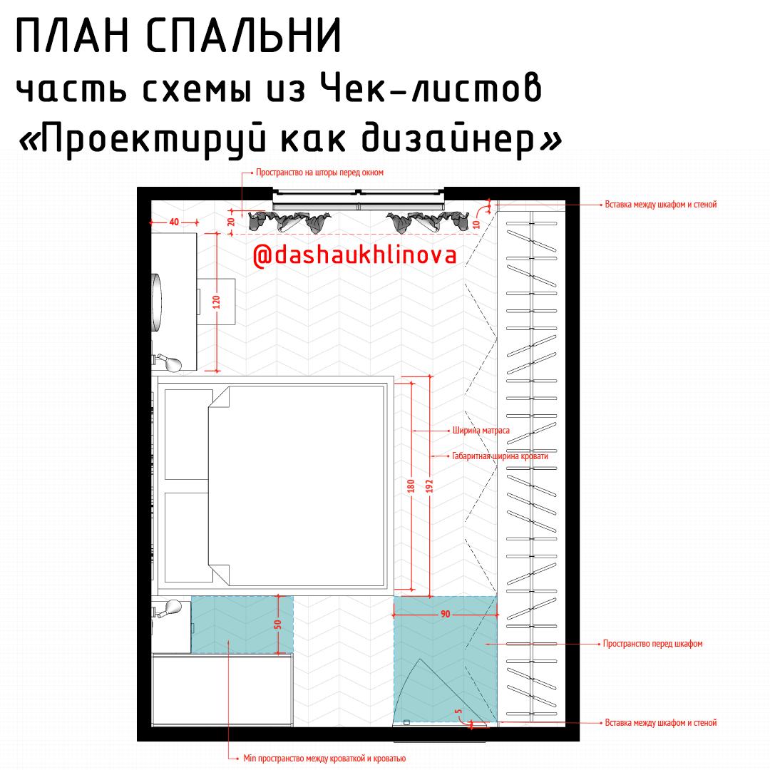 """План мебели спальни с размерами по эргономике из чек-листов """"Проектируй как дизайнер"""" от Даши Ухлиновой"""