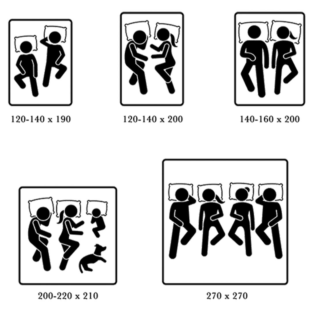 Как выбрать размер матраса - инфографика по эргономике матраса