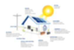 Solar Power Flow Diagram.jpg