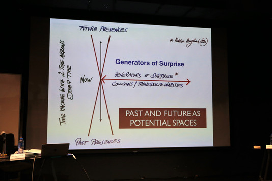 Past and Future as potential spaces by Prof. Siegfried Zielinski