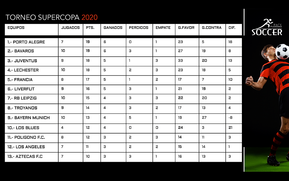 Captura de pantalla 2020-11-27 a las 14.