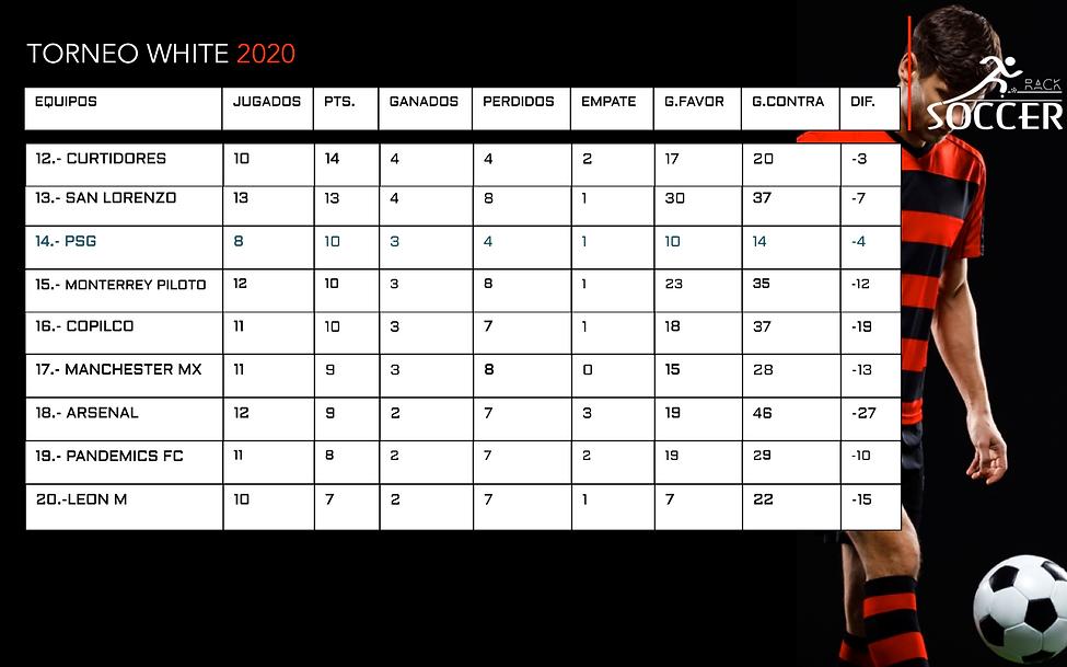 Captura de pantalla 2020-11-27 a las 15.