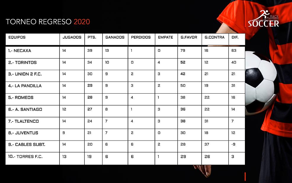 Captura de pantalla 2020-11-27 a las 12.
