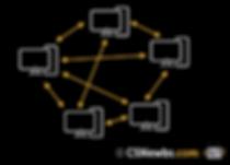 peer to peer network.png