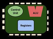 CPU Diagram.png