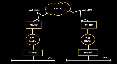 ADSL diagram.png