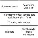 datapacket.PNG
