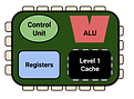 CPU Diagram (with Cache) (1).png