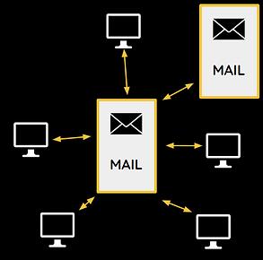 mailserver.PNG