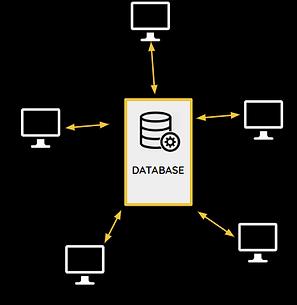 databaseserver.PNG