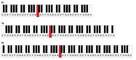 rozsah klaviatury.jpg