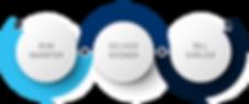 Chase Software Deliverables