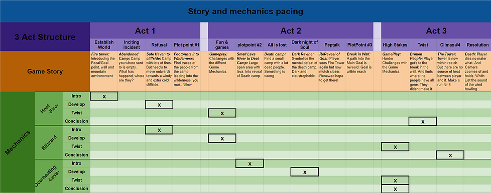 Pacing chart 2.1.PNG